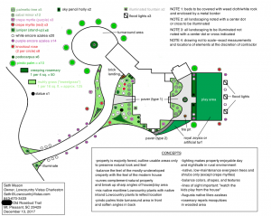 Seth Mason Charleston Landscape Design Residential Plan 2