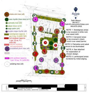 Seth-Mason-Charleston-SC-Commercial-Landscape-Design-Drawing-974x1024-1